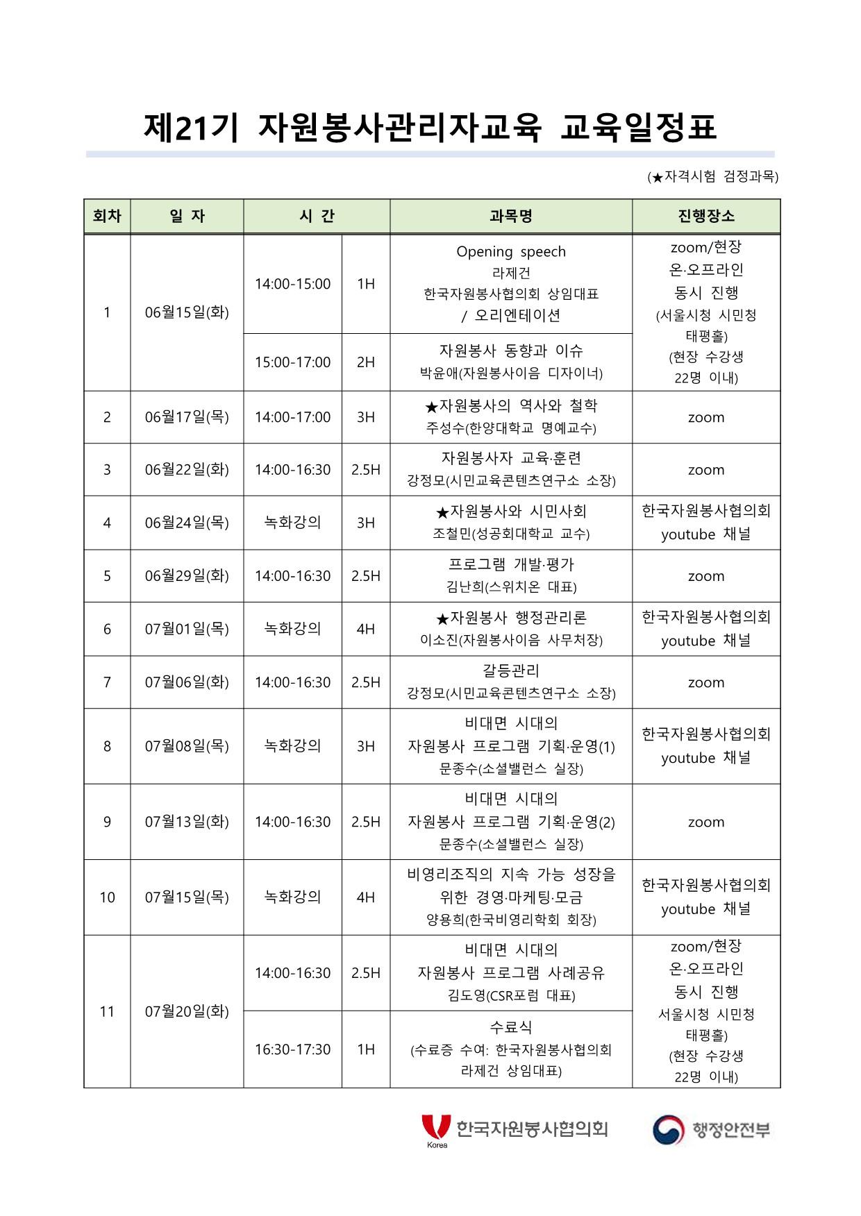 제21기 자원봉사관리자교육 교육일정표_1.jpg